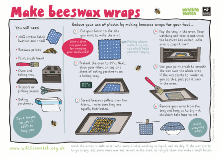 Beeswax wraps_0