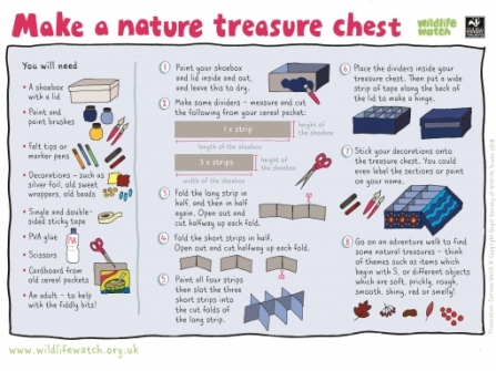 Make a treasure chest